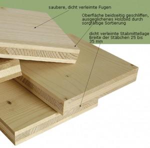 Naturholzplatte 3-Schicht